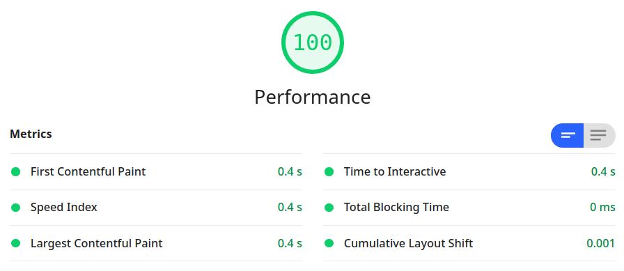 Rocket.net Performance